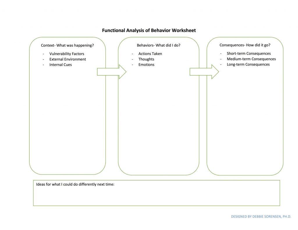 functional analysis of behavior worksheet